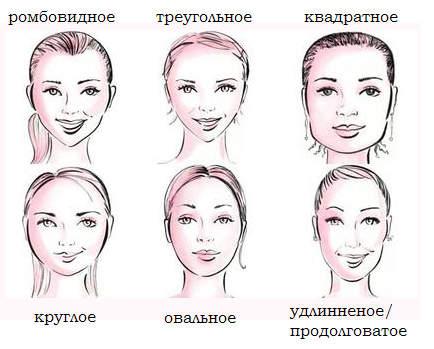стрижка каре по типу лица