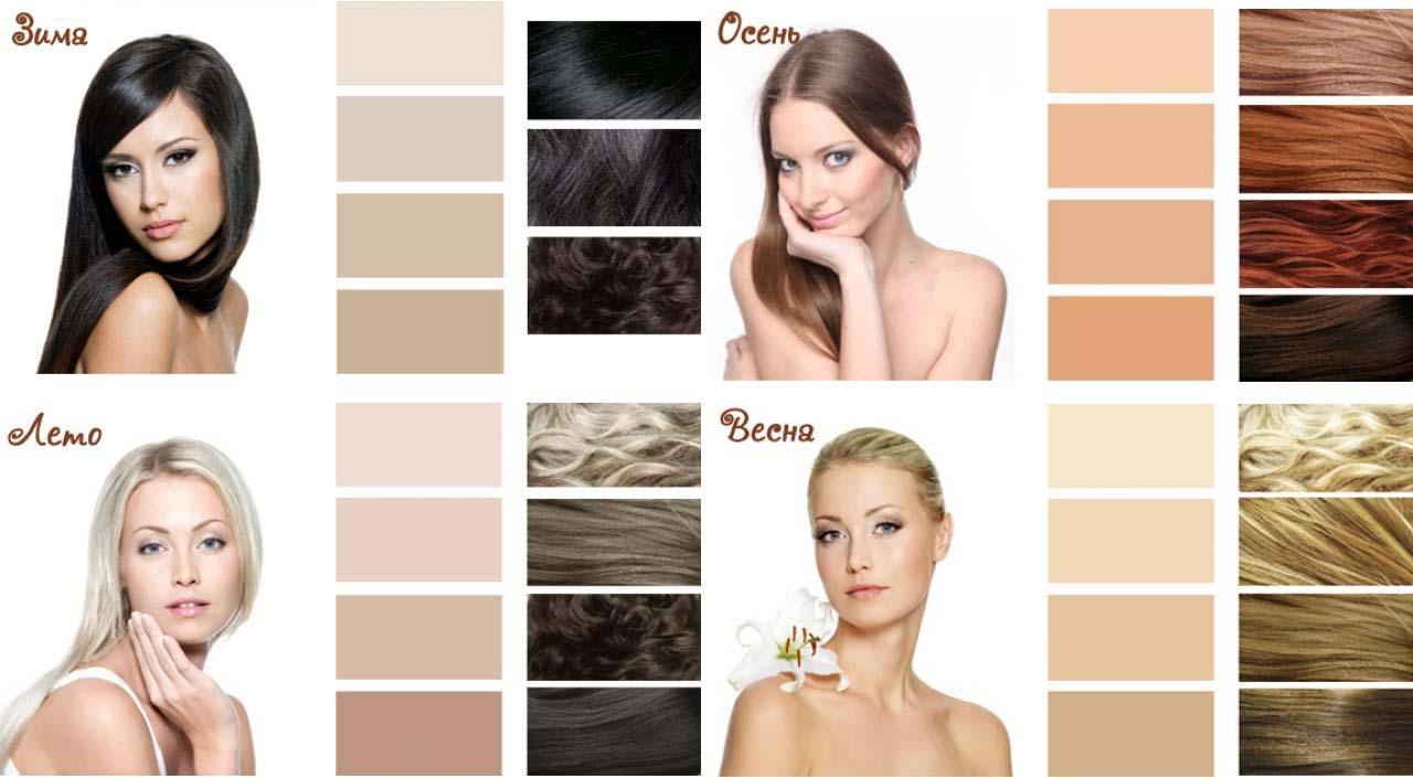 Как подобрать цвет бровей под цвет волос правильно