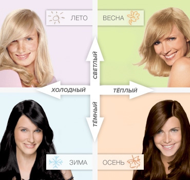 Какой выбрать цвет волос