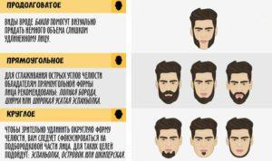 Правильно подобрать форму бороды