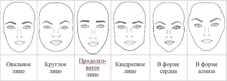 Форма бровей для круглого лица